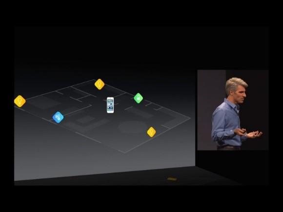 Apple HomeKit Domotica